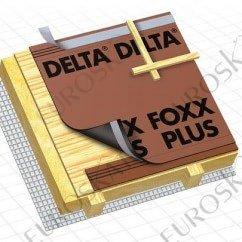Снижение цен на продукцию Delta